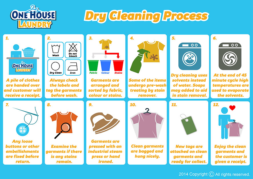 One House Laundry Dry Cleaning Process.j