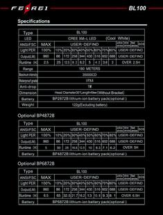 BL100 specifications.jpg