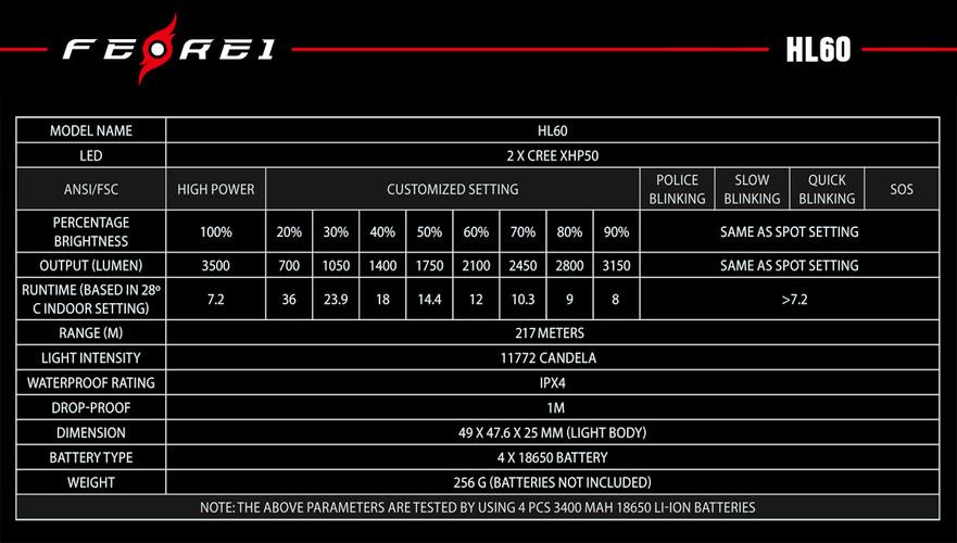 HL 60 Specifications.jpg