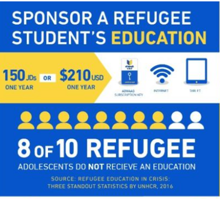 sponsor a refugees education photo.PNG