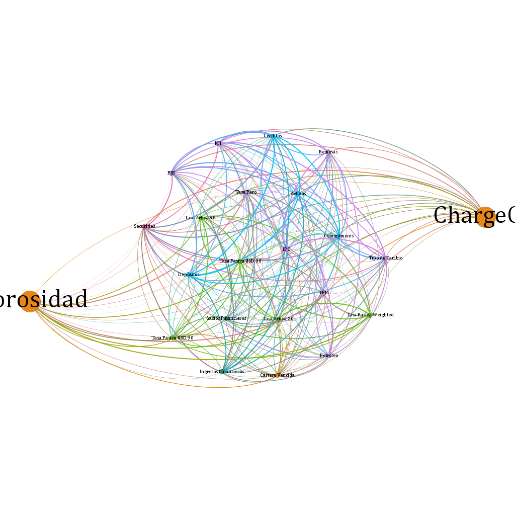 Análisis de redes