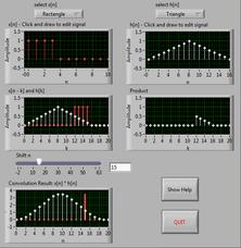 LabView Simulation of Convolution