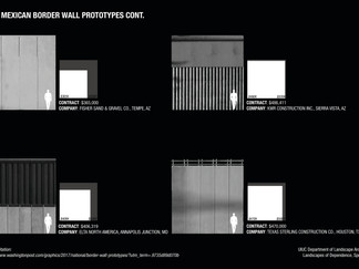 Border Wall Prototypes