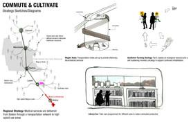 Commute & Cultivate
