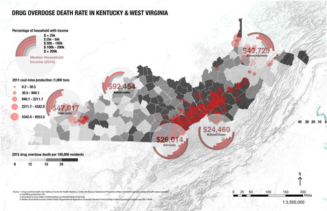 Overdose Death Rates and Median Incomes in Kentucky and West Virginia