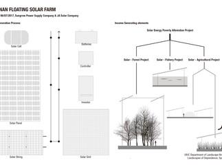 Huainan Floating Solar Farm