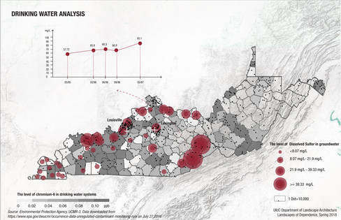 Drinking Water Analysis in Kentucky and West Virginia