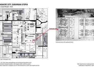 Quadruple Block Plan