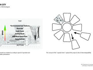 Transportation Hierarchy