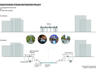 Cheonggyecheon Stream Restoration Project