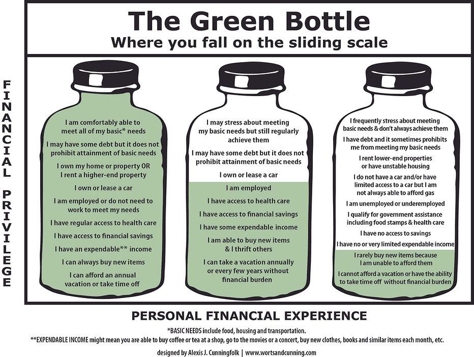 Green Bottle Sliding Scale.jpg