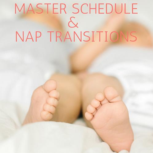 Master Schedule Guide