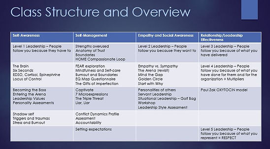 Class Structure and Overview.JPG