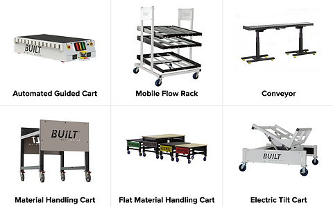 Built Systems Material Handling.png