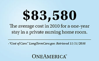 Buy long term care insurance
