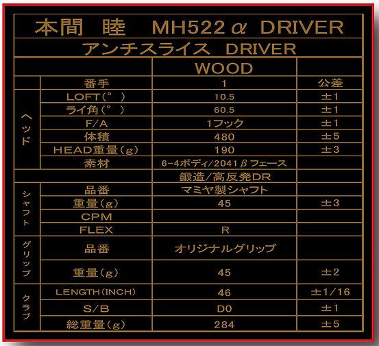 MH522α スペック