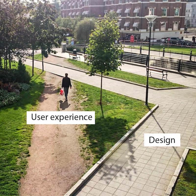 User experience versus design
