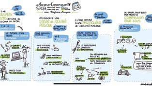 Conférence | Stéphane DIAGANA au lancement des Assises du Sport