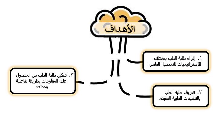اهداف 8 خطوات.PNG