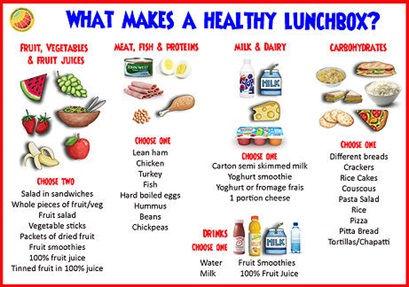 healthy lunchbox.jpg