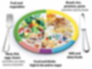 food plate.jpg