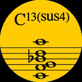 chord-yellow-ou3ty274vpj4chq7dogu0yd7wmj
