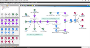 Data preparation tools for Tableau Rapid Insight Veera