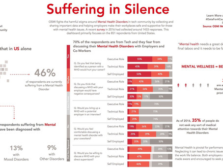 Learn how Amarendranath Donthala created his winning Data for a Cause visualizations