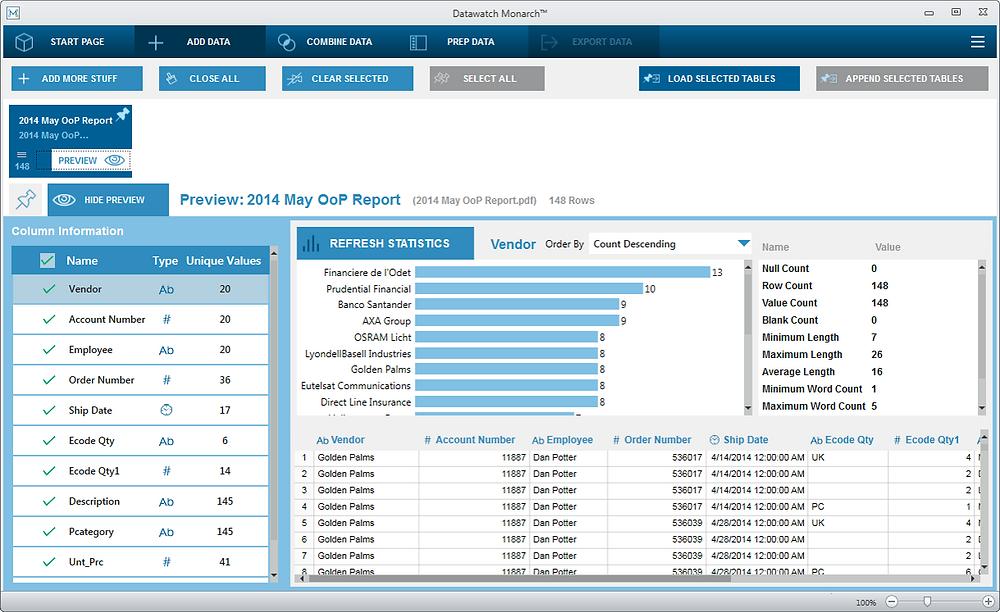 Data preparation tools for Tableau Datawatch Monarch