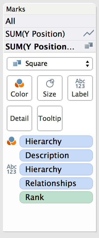 Org chart in Tableau - hierarchy