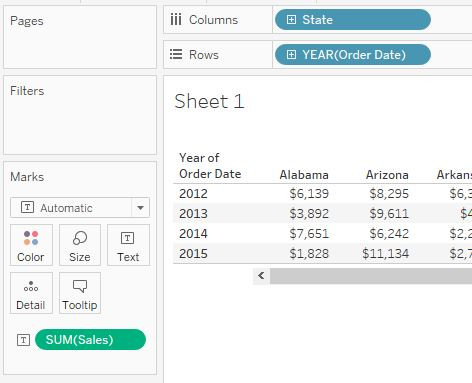 Profit and loss chart in Tableau data