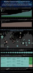Vrinda's data visualization
