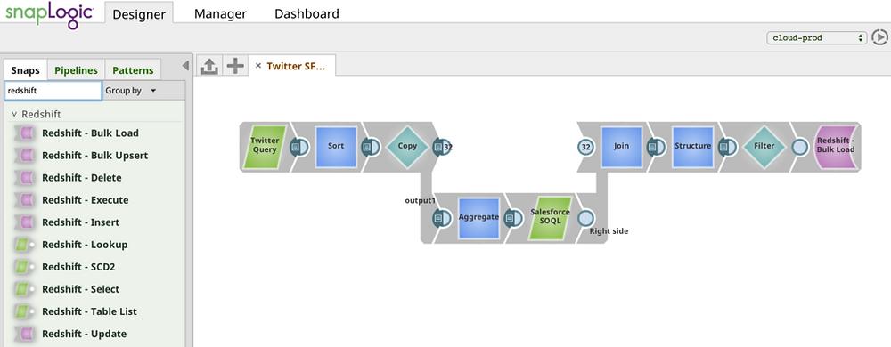 Data preparation tools for Tableau SnapLogic UI