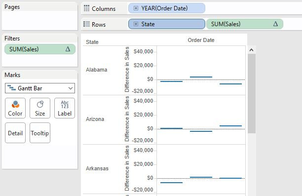 Waterfall Chart in Tableau with bars