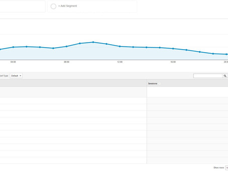 Web traffic by hour of day aggregate Google Analytics