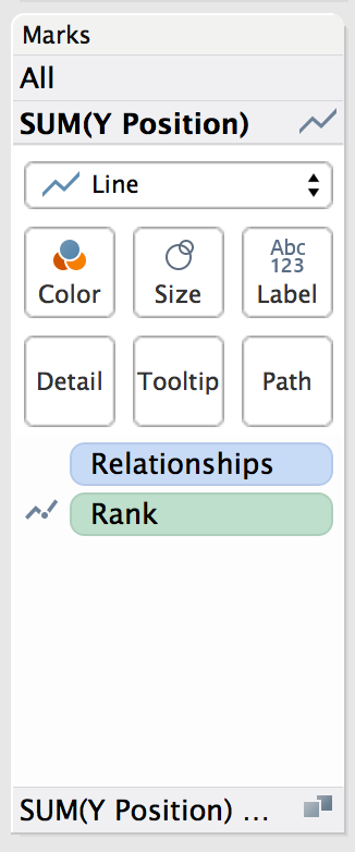 Org chart in Tableau - rank