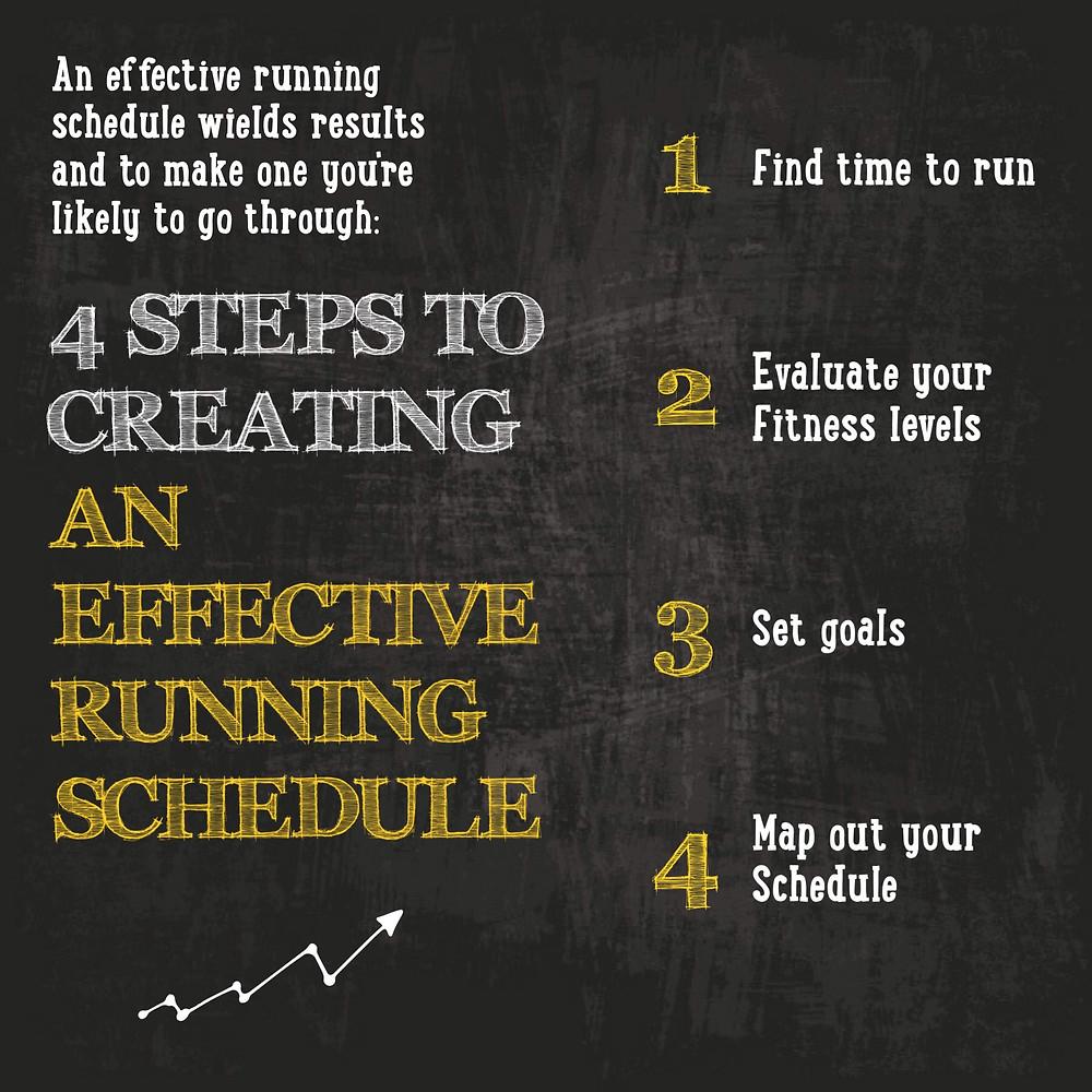creating running schedule