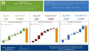Data visualizations byFranklin Herrera