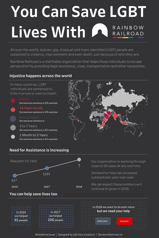 Data visualization by Zak Geis