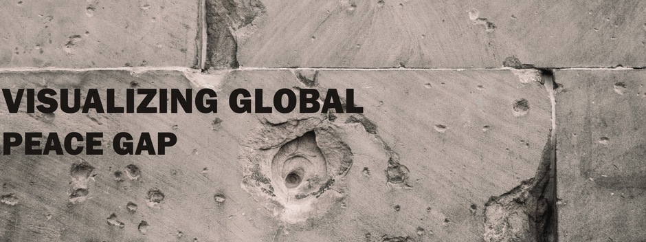 Visualizing Global Peace Gap