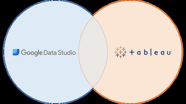 Tableau vs Google Data Studio