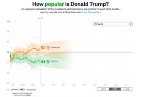 Nate Silver blog - Trump
