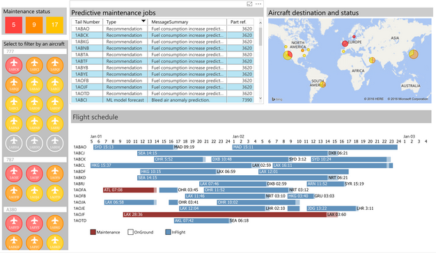 5 free data visualization tools for the web | Olga Tsubiks - Data ...