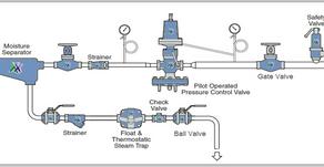 ¿Que es la Aislación Térmica Removible?