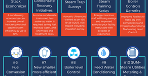 TOP 10 STEAM SYSTEM OPTIMIZATION PROJECTS FOR ENERGY CONSERVATION