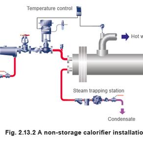Los cinco problemas más comunes con su intercambiador de calor y cómo superarlos