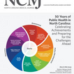 Strong Partnerships are Crucial to Success in Tobacco Control in NC and Beyond