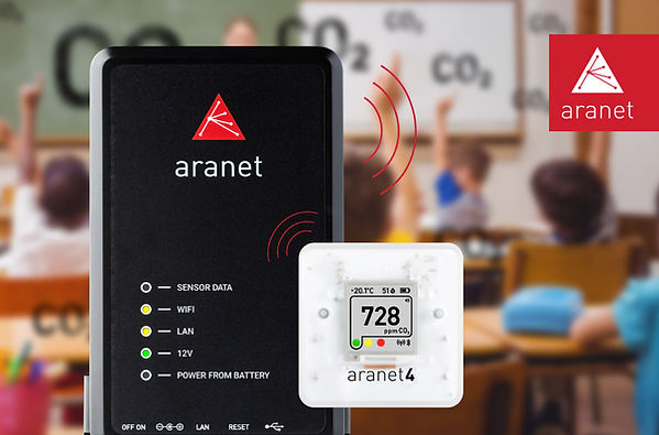 Aranet4-PRO-Aranet-PRO-for-Educational-F