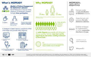 MOPEAD publishes infographic