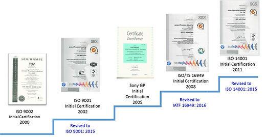 Jentech Certification.jpg